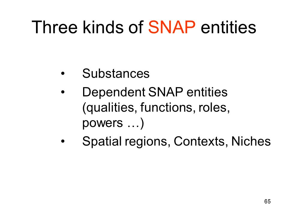 65 Three kinds of SNAP entities Substances Dependent SNAP entities (qualities, functions, roles, powers …) Spatial regions, Contexts, Niches