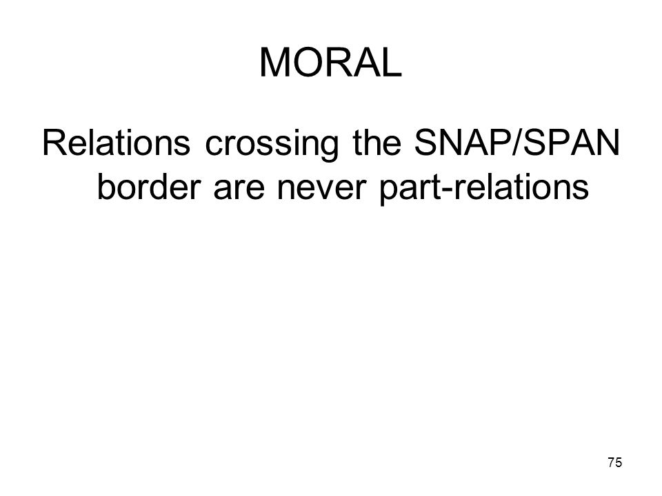 75 MORAL Relations crossing the SNAP/SPAN border are never part-relations