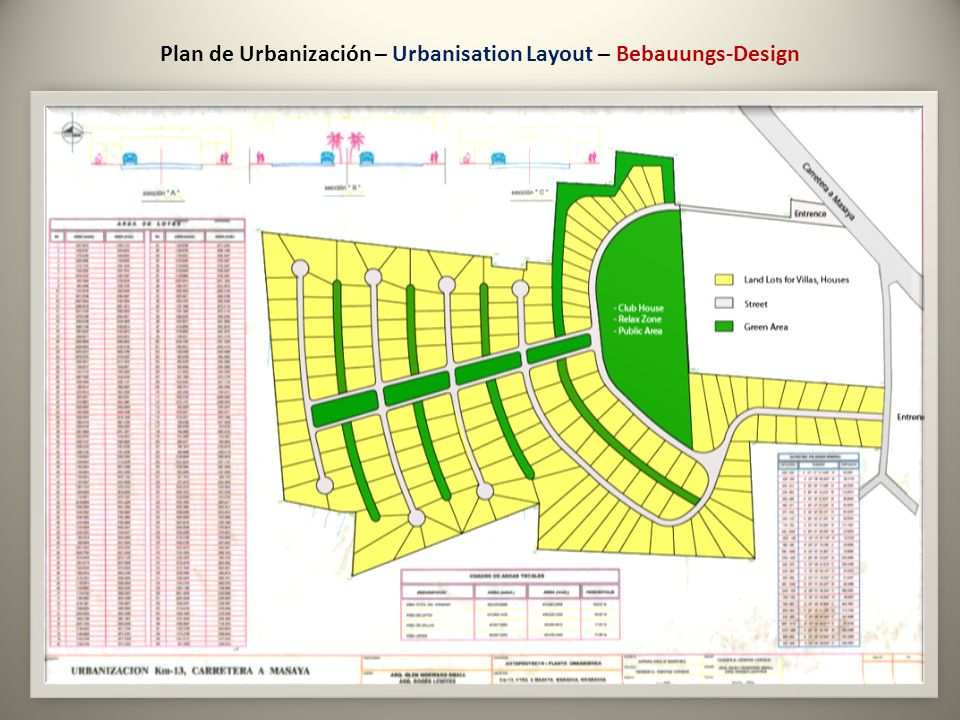 Plan de Urbanización – Urbanisation Layout – Bebauungs-Design