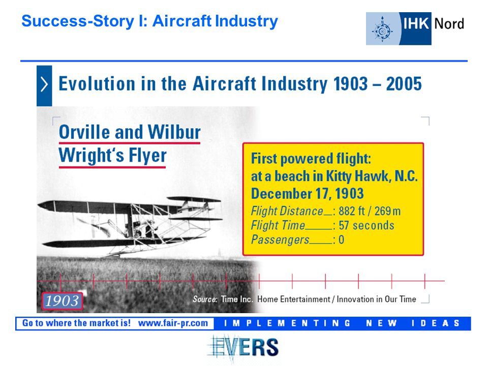Success-Story I: Aircraft Industry