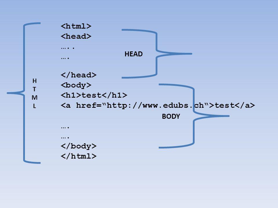 htmlhtml head body