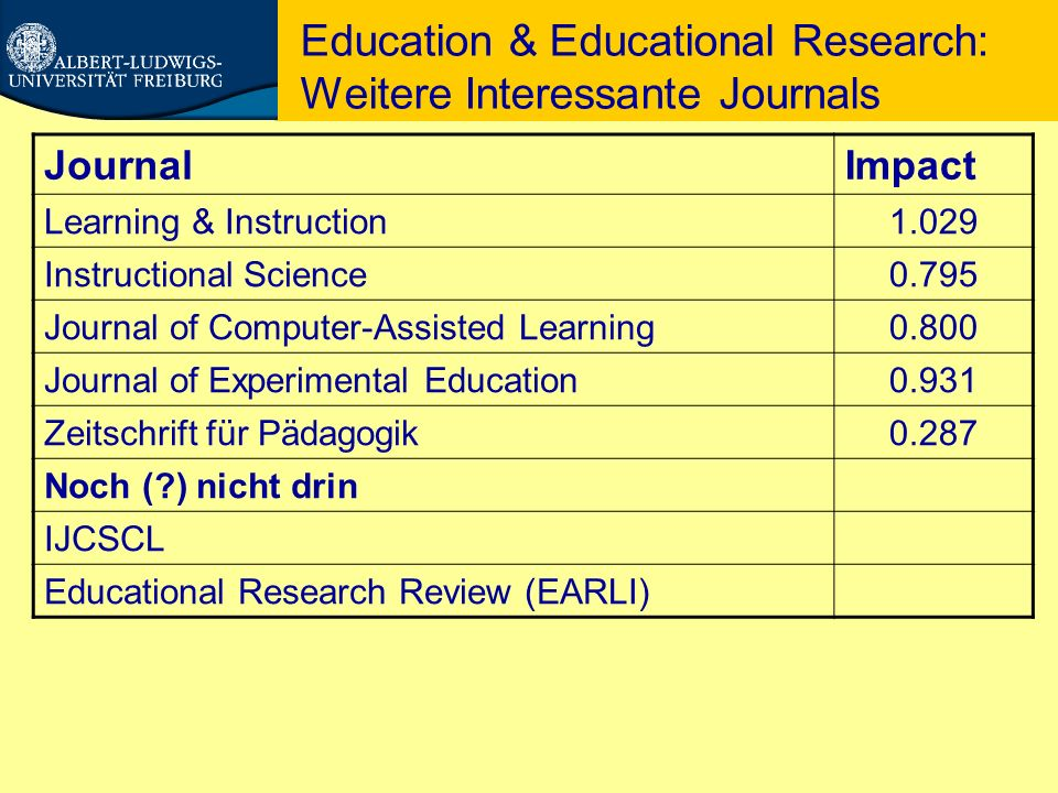 Education & Educational Research: Weitere Interessante Journals JournalImpact Learning & Instruction1.029 Instructional Science0.795 Journal of Computer-Assisted Learning0.800 Journal of Experimental Education0.931 Zeitschrift für Pädagogik0.287 Noch ( ) nicht drin IJCSCL Educational Research Review (EARLI)