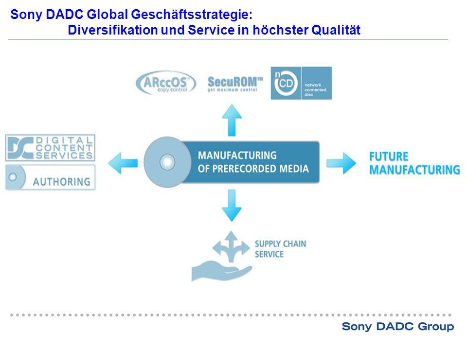 HTL Braunau, Sony DADC Global Geschäftsstrategie: Diversifikation ...