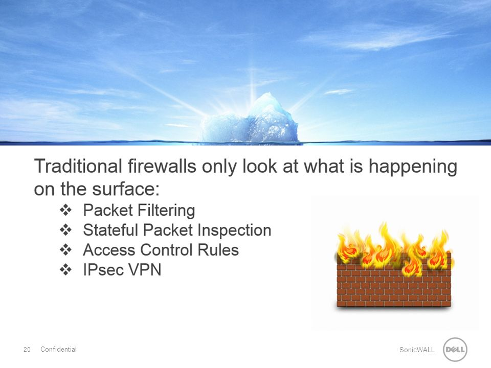 20 SonicWALL Confidential