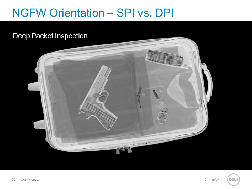 32 SonicWALL Confidential NGFW Orientation – SPI vs. DPI Deep Packet Inspection