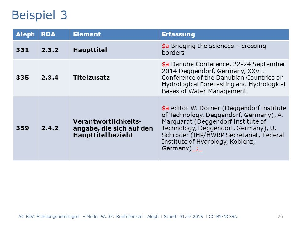 26 Beispiel 3 AG RDA Schulungsunterlagen – Modul 5A.07: Konferenzen | Aleph | Stand: 31.07.2015 | CC BY-NC-SA AlephRDAElementErfassung 3312.3.2Haupttitel $a Bridging the sciences – crossing borders 3352.3.4Titelzusatz $a Danube Conference, 22-24 September 2014 Deggendorf, Germany, XXVI.