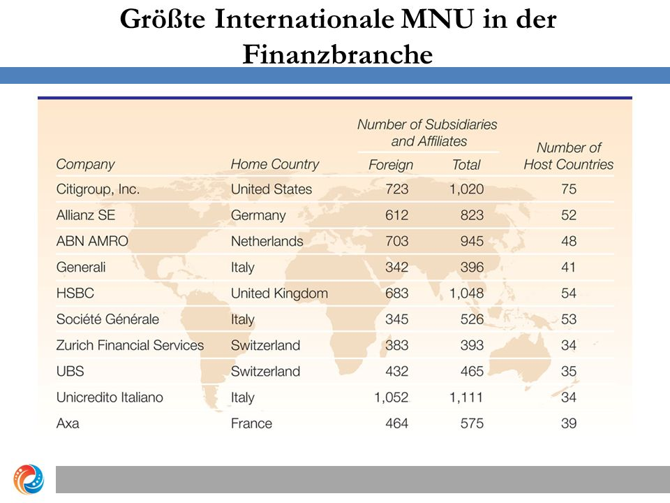 Größte Internationale MNU in der Finanzbranche Copyright © 2012 Pearson Education, Inc.