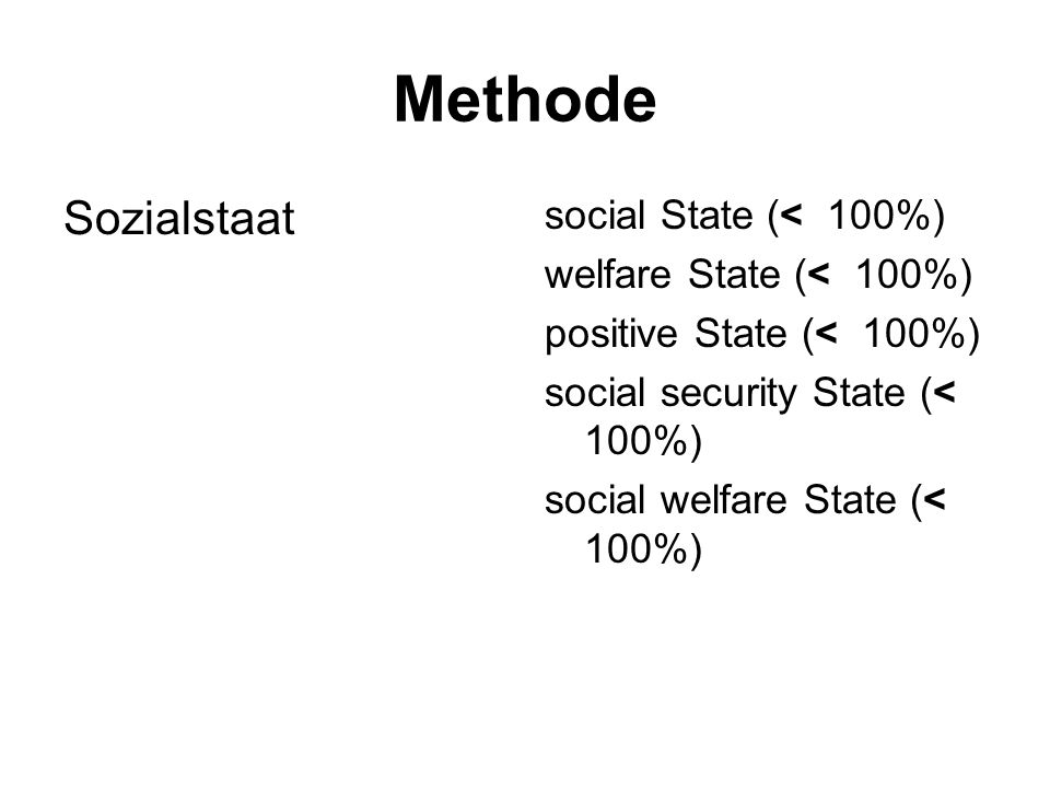 Methode Sozialstaat social State (< 100%) welfare State (< 100%) positive State (< 100%) social security State (< 100%) social welfare State (< 100%)