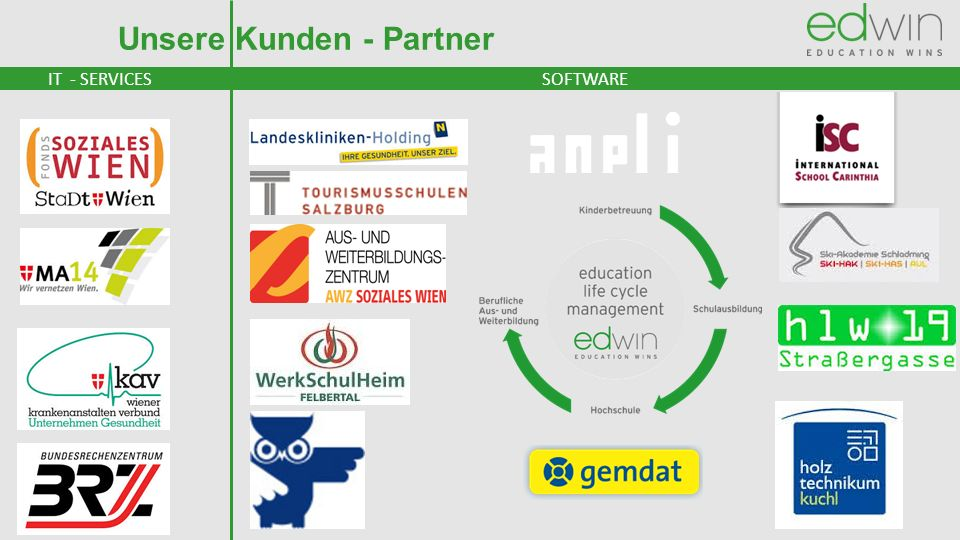 Unsere Kunden - Partner IT - SERVICES SOFTWARE