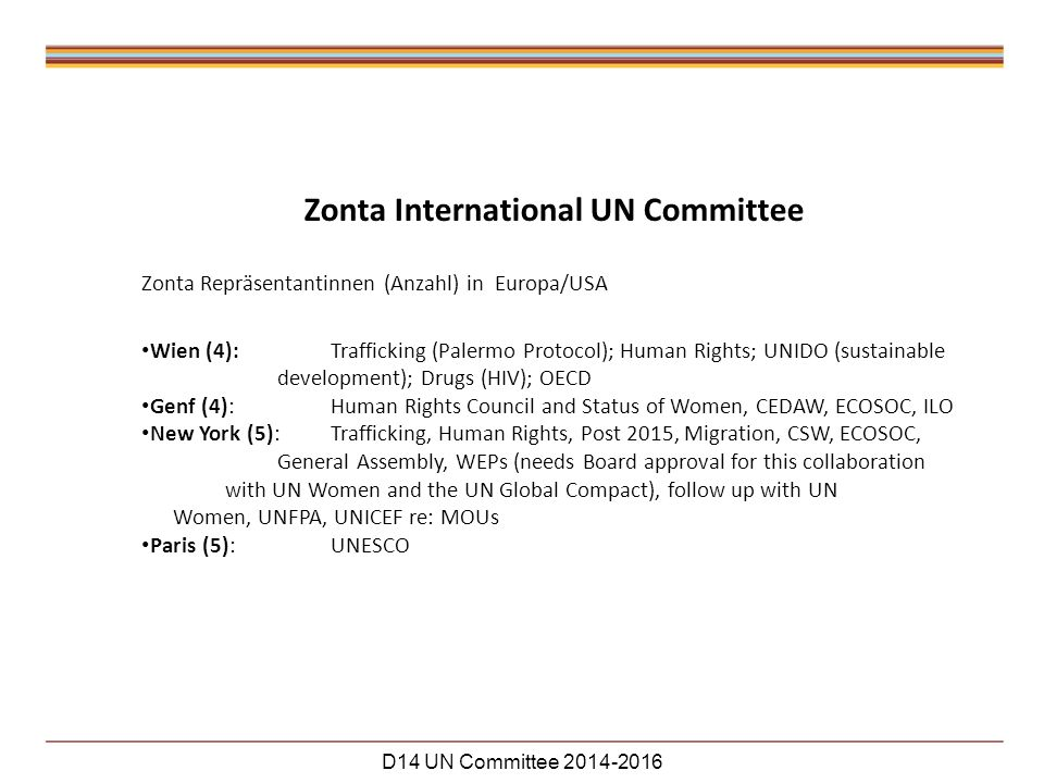 Zonta International UN Committee Zonta Repräsentantinnen (Anzahl) in Europa/USA Wien (4): Trafficking (Palermo Protocol); Human Rights; UNIDO (sustainable development); Drugs (HIV); OECD Genf (4):Human Rights Council and Status of Women, CEDAW, ECOSOC, ILO New York (5): Trafficking, Human Rights, Post 2015, Migration, CSW, ECOSOC, General Assembly, WEPs (needs Board approval for this collaboration with UN Women and the UN Global Compact), follow up with UN Women, UNFPA, UNICEF re: MOUs Paris (5): UNESCO D14 UN Committee 2014-2016