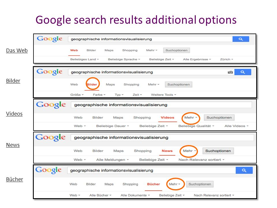 Google search results additional options Das Web Bilder Videos News Bücher