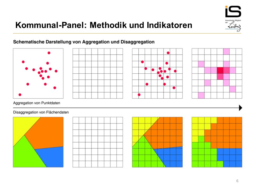 6 Kommunal-Panel: Methodik und Indikatoren