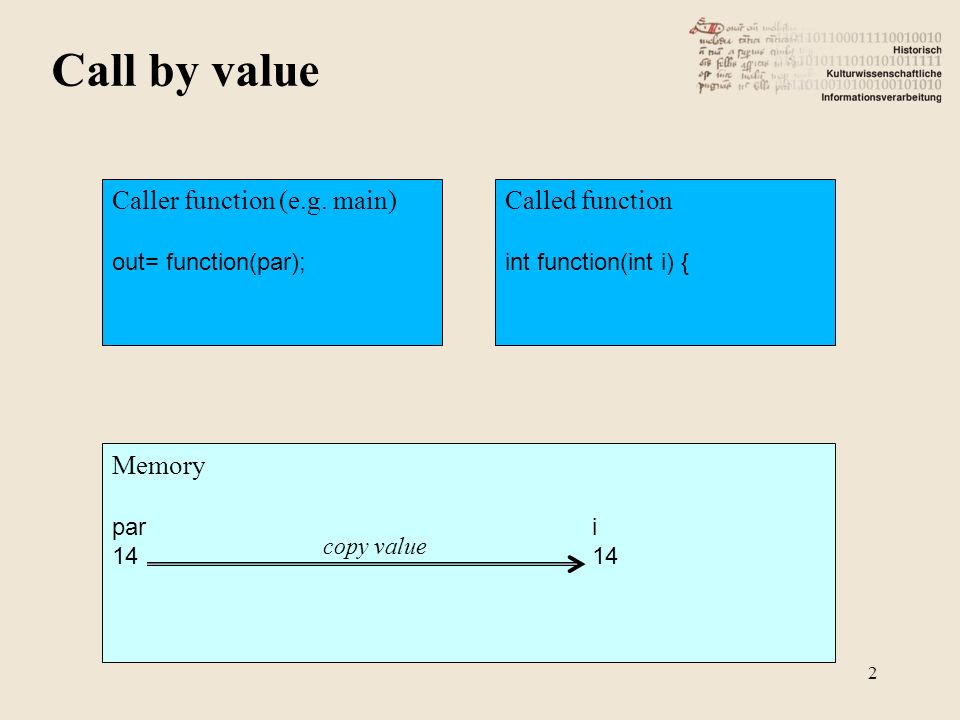 2 Call by value Caller function (e.g.
