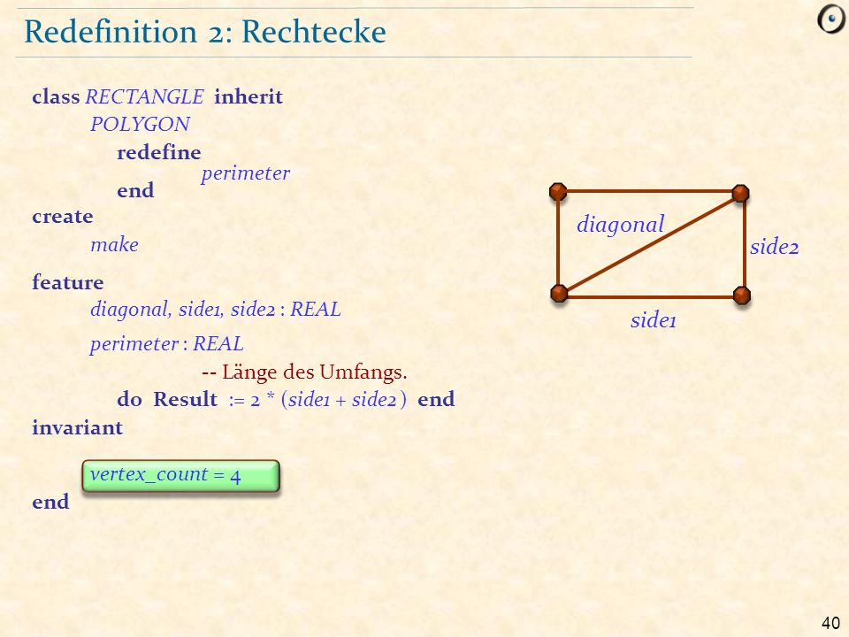 40 Redefinition 2: Rechtecke class RECTANGLE inherit POLYGON redefine perimeter end create make feature diagonal, side1, side2 : REAL perimeter : REAL -- Länge des Umfangs.