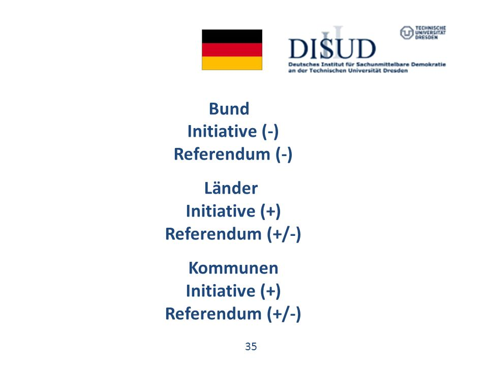35 Bund Initiative (-) Referendum (-) Länder Initiative (+) Referendum (+/-) Kommunen Initiative (+) Referendum (+/-)