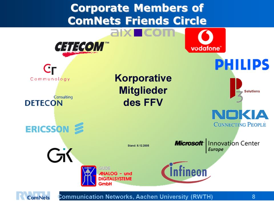 8Communication Networks, Aachen University (RWTH) Corporate Members of ComNets Friends Circle