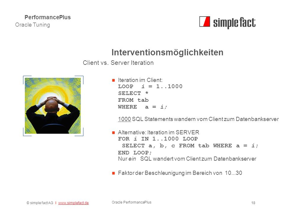© simple fact AG I www.simplefact.dewww.simplefact.de Oracle PerformancePlus 18 Interventionsmöglichkeiten Iteration im Client: LOOP i = 1..1000 SELECT * FROM tab WHERE a = i; 1000 SQL Statements wandern vom Client zum Datenbankserver Alternative: Iteration im SERVER FOR i IN 1..1000 LOOP SELECT a, b, c FROM tab WHERE a = i; END LOOP; Nur ein SQL wandert vom Client zum Datenbankserver Faktor der Beschleunigung im Bereich von 10...30 Oracle Tuning PerformancePlus Client vs.