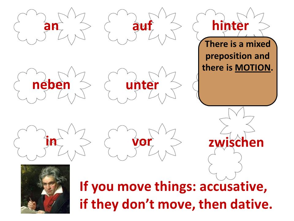 an auf hinter neben unter über in vor zwischen If you move things: accusative, if they dont move, then dative.
