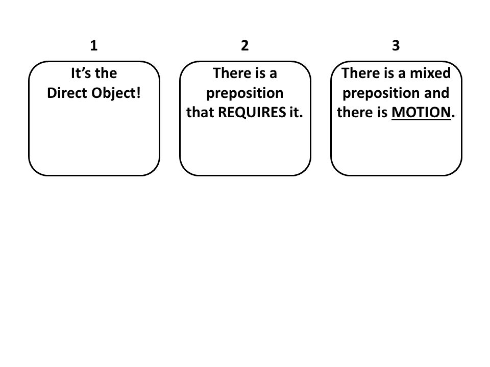 1 Its the Direct Object. 2 There is a preposition that REQUIRES it.