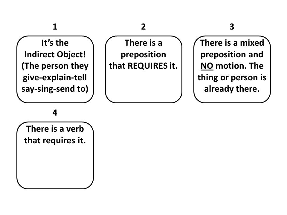 1 Its the Indirect Object.