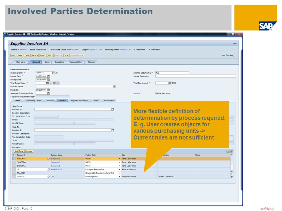 confidential© SAP 2008 / Page 15 Involved Parties Determination More flexible definition of determination by process required.