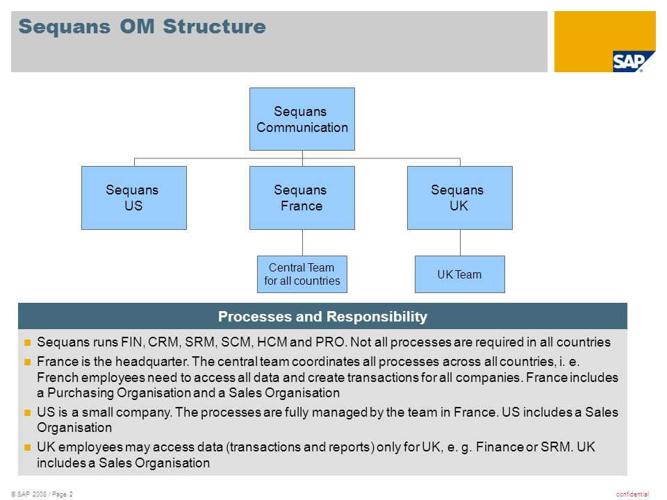 confidential© SAP 2008 / Page 2 Sequans OM Structure Sequans Communication Sequans UK Sequans France Sequans US Central Team for all countries UK Team Processes and Responsibility Sequans runs FIN, CRM, SRM, SCM, HCM and PRO.