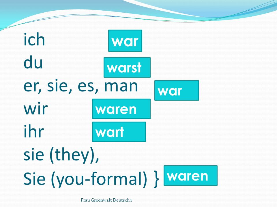 ich du er, sie, es, man wir ihr sie (they), Sie (you-formal) } war warst war waren wart waren Frau Greenwalt Deutsch 1