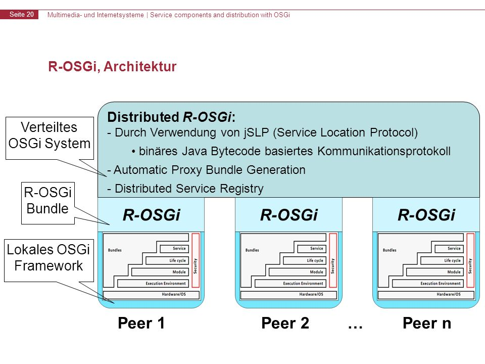 Multimedia- und Internetsysteme | Service components and distribution with OSGi Seite 20 R-OSGi, Architektur Distributed R-OSGi: - Durch Verwendung von jSLP (Service Location Protocol) binäres Java Bytecode basiertes Kommunikationsprotokoll - Automatic Proxy Bundle Generation - Distributed Service Registry R-OSGi Peer 1Peer 2Peer n… Verteiltes OSGi System R-OSGi Bundle Lokales OSGi Framework