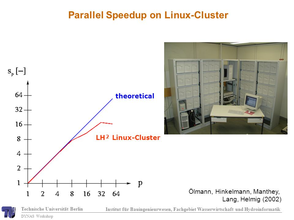 Technische Universität Berlin Institut für Bauingenieurwesen, Fachgebiet Wasserwirtschaft und Hydroinformatik DYNAS Workshop Parallel Speedup on Linux-Cluster theoretical LH Linux-Cluster 2 Ölmann, Hinkelmann, Manthey, Lang, Helmig (2002)