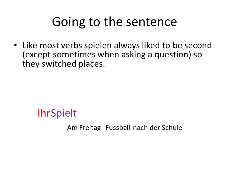 Going to the sentence Like most verbs spielen always liked to be second (except sometimes when asking a question) so they switched places.