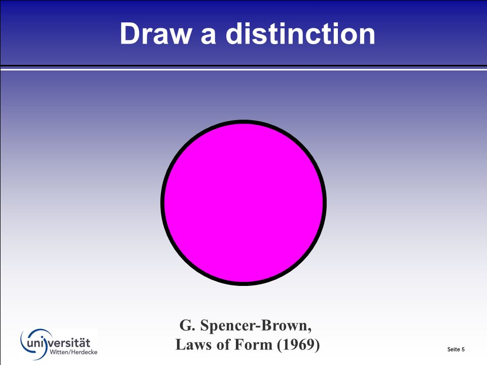 Seite 5 Draw a distinction G. Spencer-Brown, Laws of Form (1969)