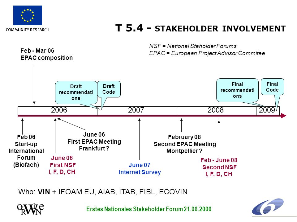 T 5.4 - STAKEHOLDER INVOLVEMENT 2006200720082009 Feb - Mar 06 EPAC composition NSF = National Staholder Forums EPAC = European Project Advisor Commitee June 06 First EPAC Meeting Frankfurt .
