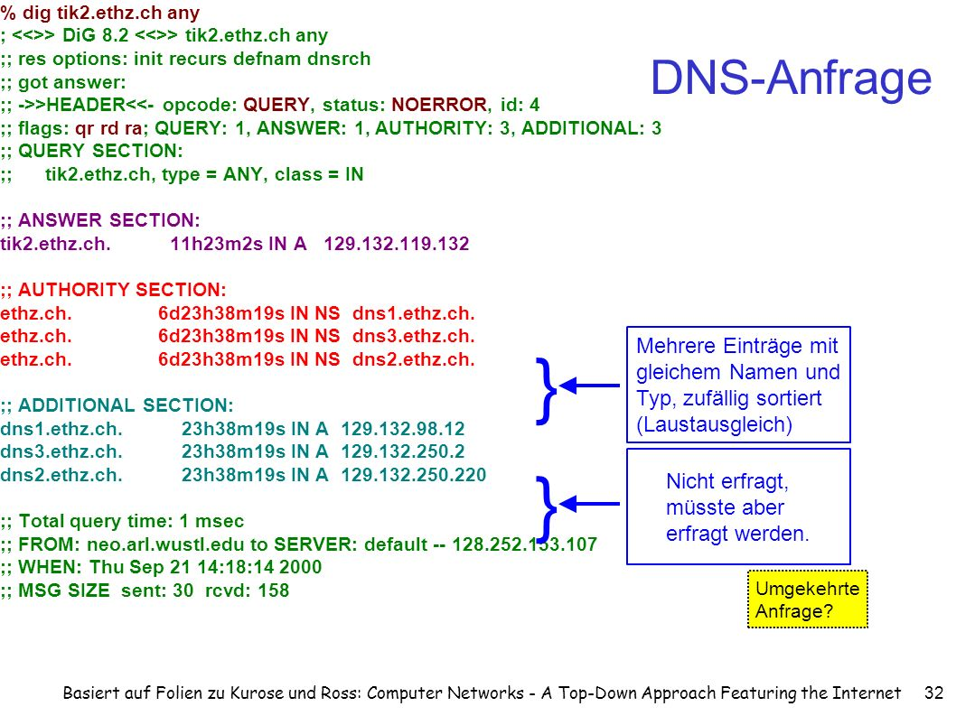 Basiert auf Folien zu Kurose und Ross: Computer Networks - A Top-Down Approach Featuring the Internet 32 DNS-Anfrage % dig tik2.ethz.ch any ; > DiG 8.2 > tik2.ethz.ch any ;; res options: init recurs defnam dnsrch ;; got answer: ;; ->>HEADER<<- opcode: QUERY, status: NOERROR, id: 4 ;; flags: qr rd ra; QUERY: 1, ANSWER: 1, AUTHORITY: 3, ADDITIONAL: 3 ;; QUERY SECTION: ;; tik2.ethz.ch, type = ANY, class = IN ;; ANSWER SECTION: tik2.ethz.ch.