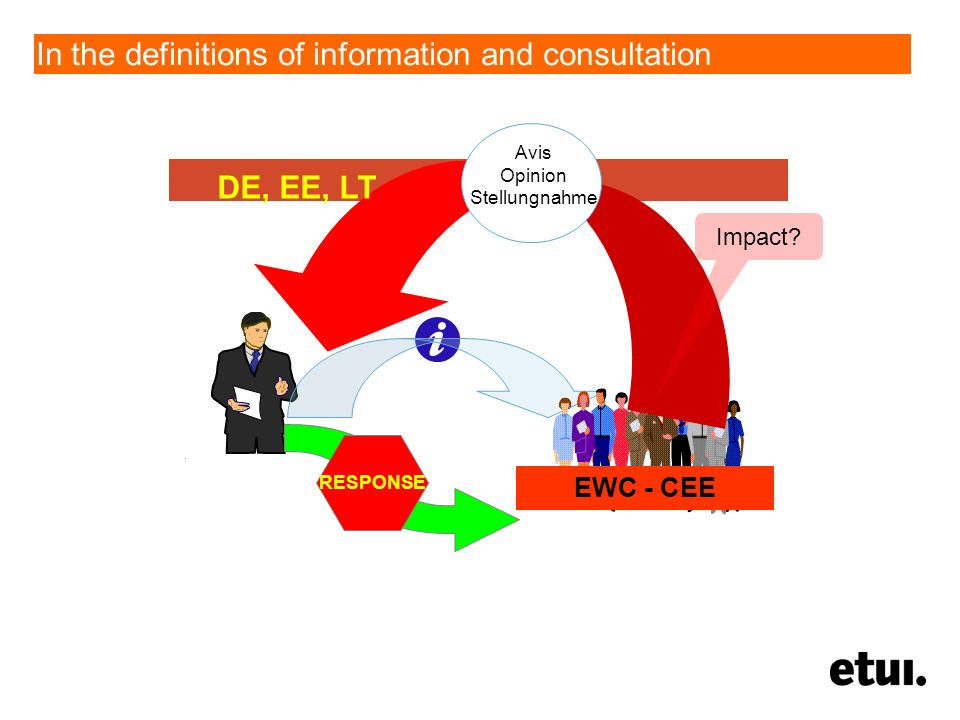 In the definitions of information and consultation EWC - CEE Avis Opinion Stellungnahme Impact.