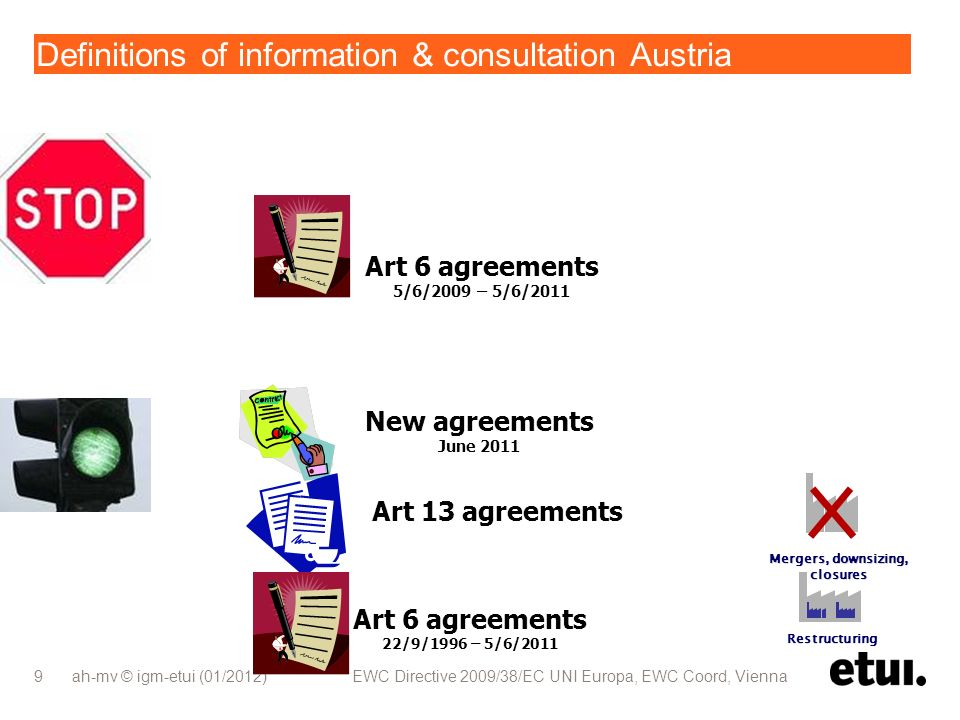 Definitions of information & consultation Austria ah-mv © igm-etui (01/2012) EWC Directive 2009/38/EC UNI Europa, EWC Coord, Vienna 9 Art 6 agreements 5/6/2009 – 5/6/2011 New agreements June 2011 Art 13 agreements Art 6 agreements 22/9/1996 – 5/6/2011 Mergers, downsizing, closures Restructuring