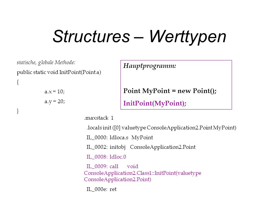 Structures – Werttypen statische, globale Methode: public static void InitPoint(Point a) { a.x = 10; a.y = 20; }.maxstack 1.locals init ([0] valuetype ConsoleApplication2.Point MyPoint) IL_0000: ldloca.s MyPoint IL_0002: initobj ConsoleApplication2.Point IL_0008: ldloc.0 IL_0009: call void ConsoleApplication2.Class1::InitPoint(valuetype ConsoleApplication2.Point) IL_000e: ret Hauptprogramm: Point MyPoint = new Point(); InitPoint(MyPoint);