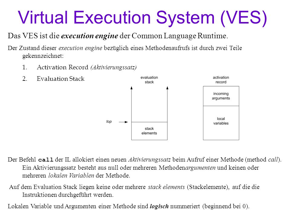 Virtual Execution System (VES) Das VES ist die execution engine der Common Language Runtime.
