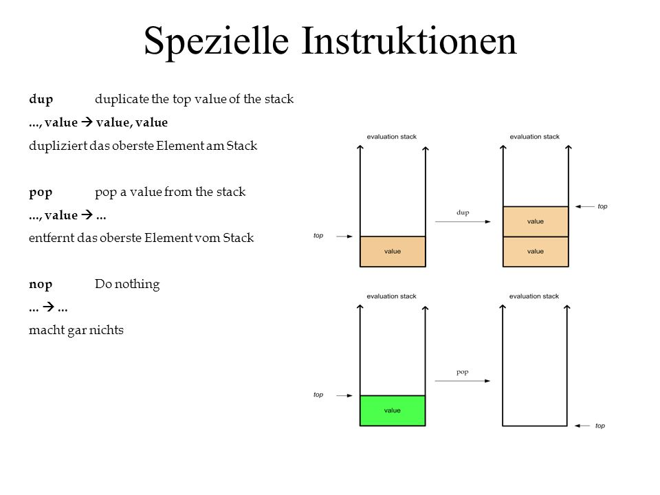 Spezielle Instruktionen dup duplicate the top value of the stack..., value value, value dupliziert das oberste Element am Stack pop pop a value from the stack..., value...