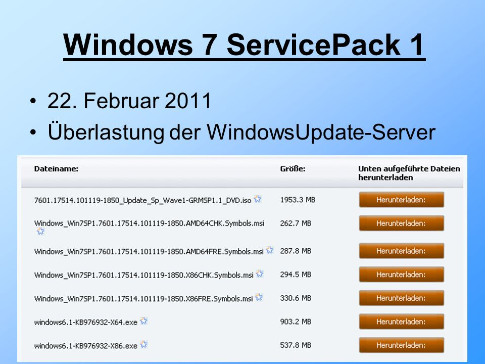 Windows 7 ServicePack 1 22. Februar 2011 Überlastung der WindowsUpdate-Server
