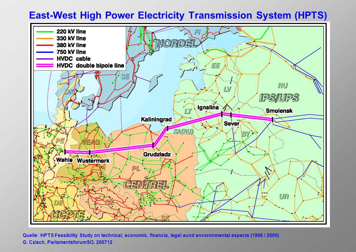 East-West High Power Electricity Transmission System (HPTS) Quelle: HPTS Feasibility Study on technical, economic, financia, legal aund envoronmental aspects (1998 / 2000) G.
