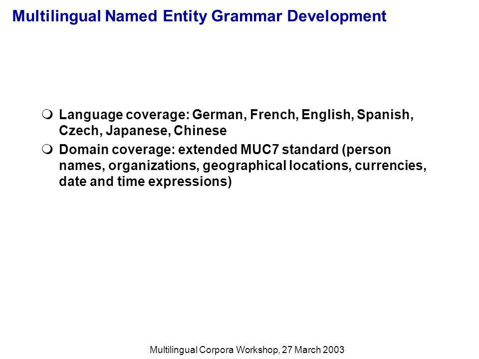 Multilingual Corpora Workshop, 27 March 2003 Multilingual Named Entity Grammar Development Language coverage: German, French, English, Spanish, Czech, Japanese, Chinese Domain coverage: extended MUC7 standard (person names, organizations, geographical locations, currencies, date and time expressions)