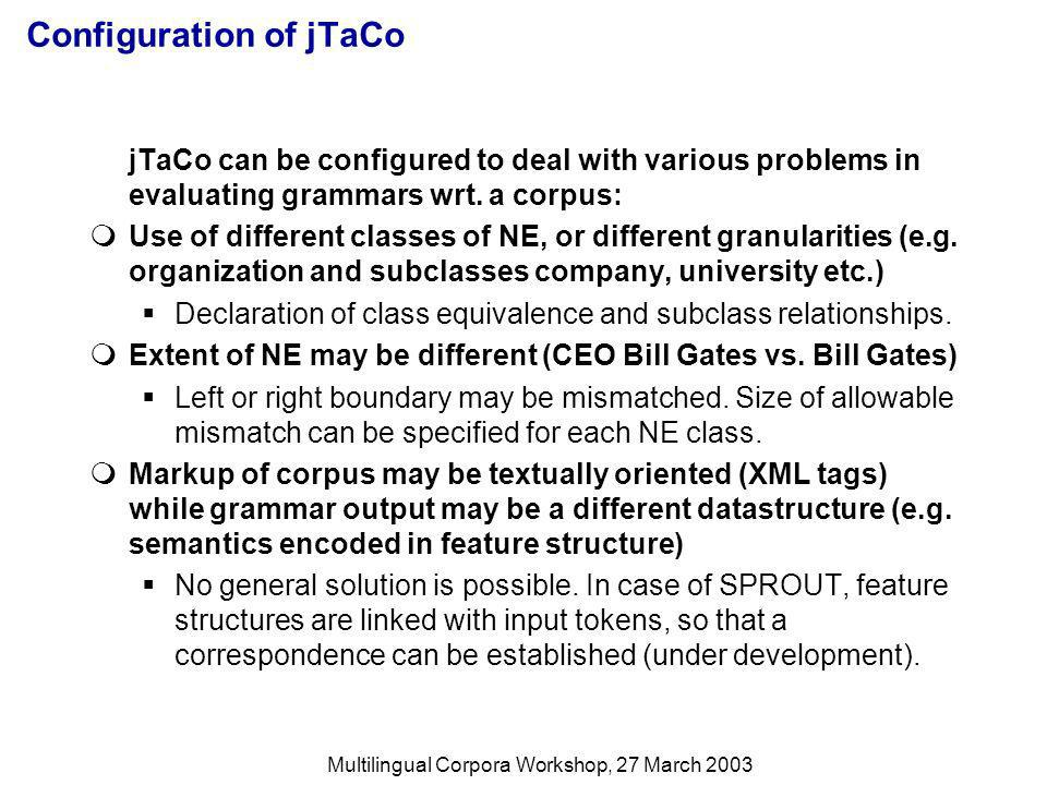 Multilingual Corpora Workshop, 27 March 2003 Configuration of jTaCo jTaCo can be configured to deal with various problems in evaluating grammars wrt.