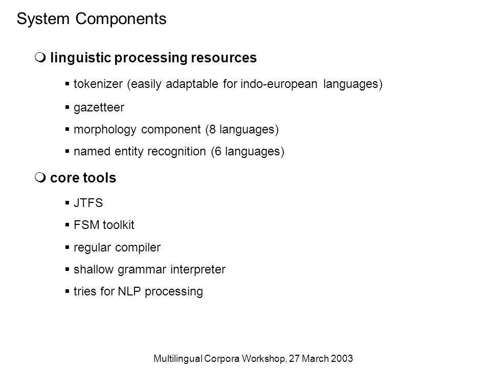 Multilingual Corpora Workshop, 27 March 2003 System Components linguistic processing resources tokenizer (easily adaptable for indo-european languages) gazetteer morphology component (8 languages) named entity recognition (6 languages) core tools JTFS FSM toolkit regular compiler shallow grammar interpreter tries for NLP processing