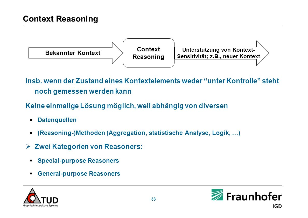 Context Reasoning Insb.