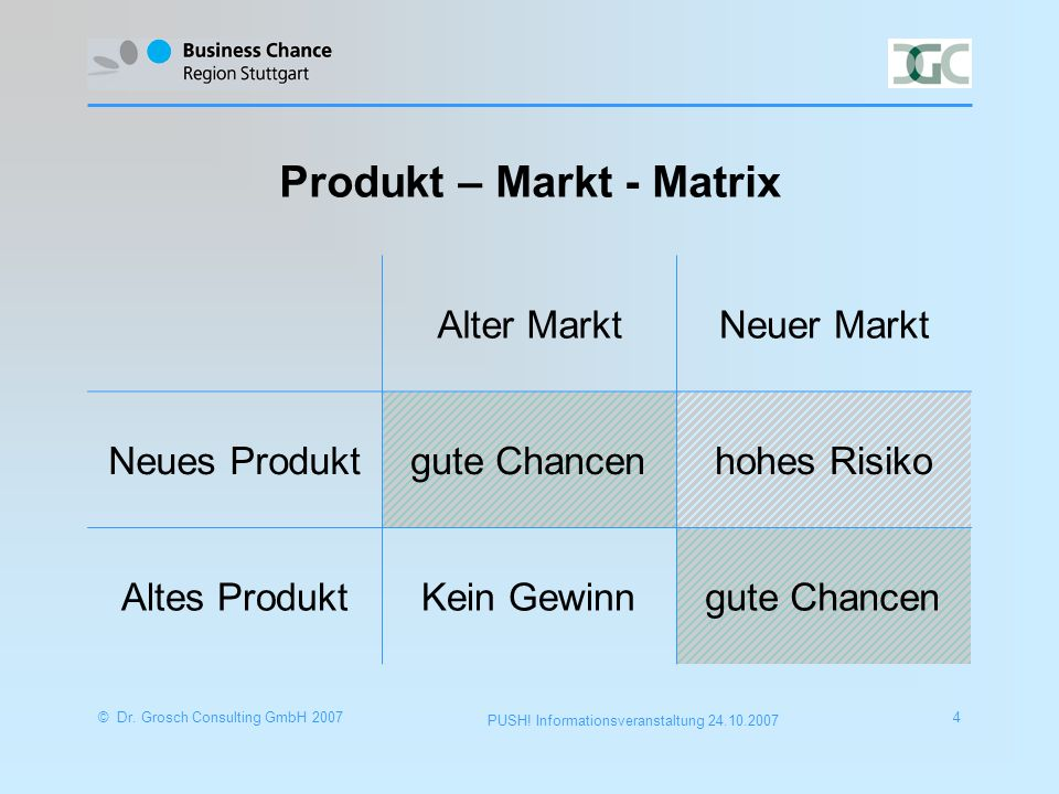 © Dr. Grosch Consulting GmbH 20074 PUSH.