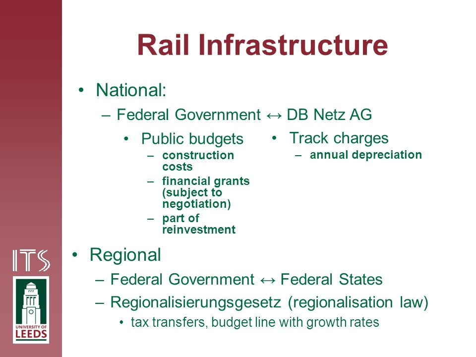 National: –Federal Government DB Netz AG Rail Infrastructure Public budgets –construction costs –financial grants (subject to negotiation) –part of reinvestment Track charges –annual depreciation Regional –Federal Government Federal States –Regionalisierungsgesetz (regionalisation law) tax transfers, budget line with growth rates