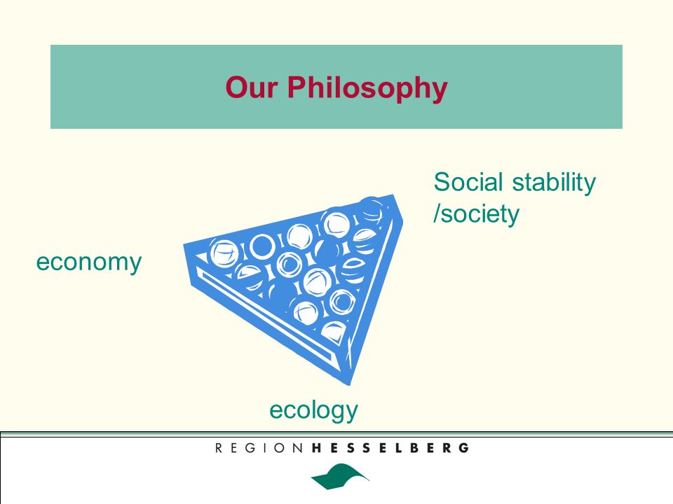Our Philosophy economy Social stability /society ecology
