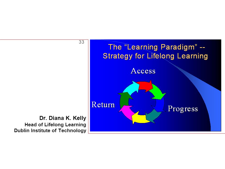 33 Dr. Diana K. Kelly Head of Lifelong Learning Dublin Institute of Technology