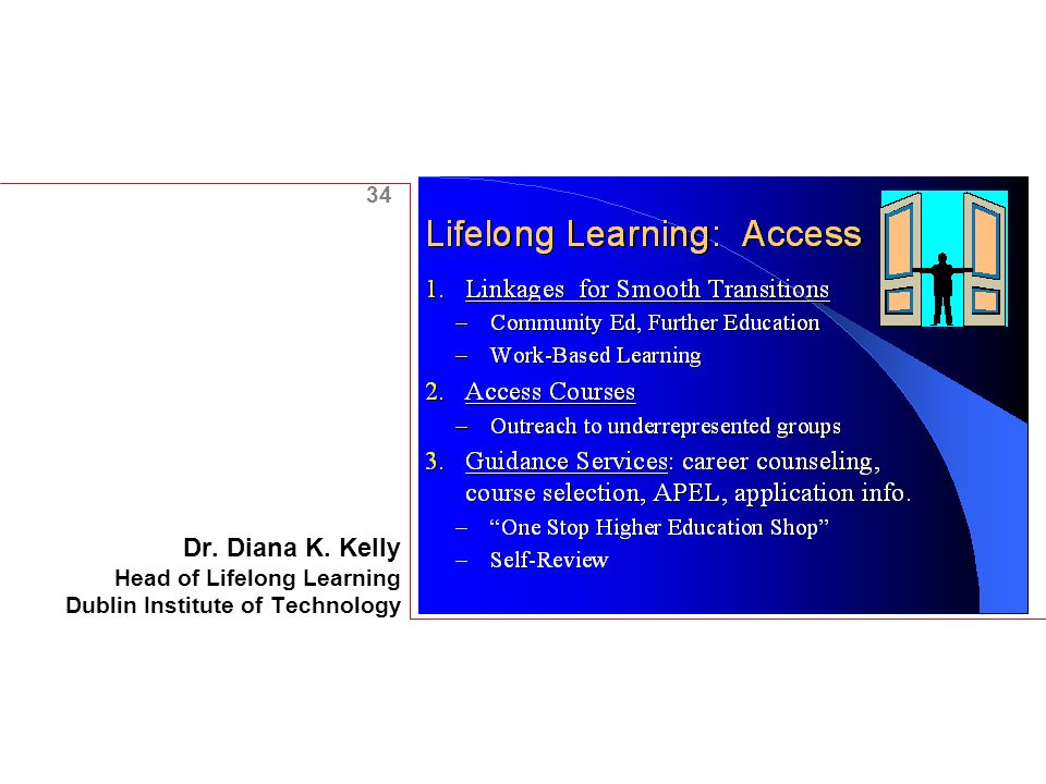 34 Dr. Diana K. Kelly Head of Lifelong Learning Dublin Institute of Technology