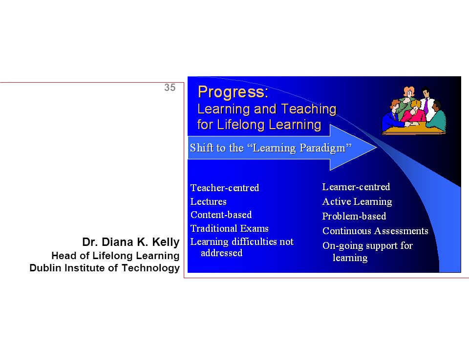 35 Dr. Diana K. Kelly Head of Lifelong Learning Dublin Institute of Technology